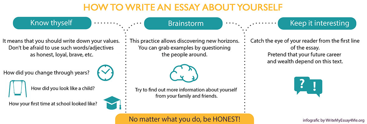 how to write an essay on yourself