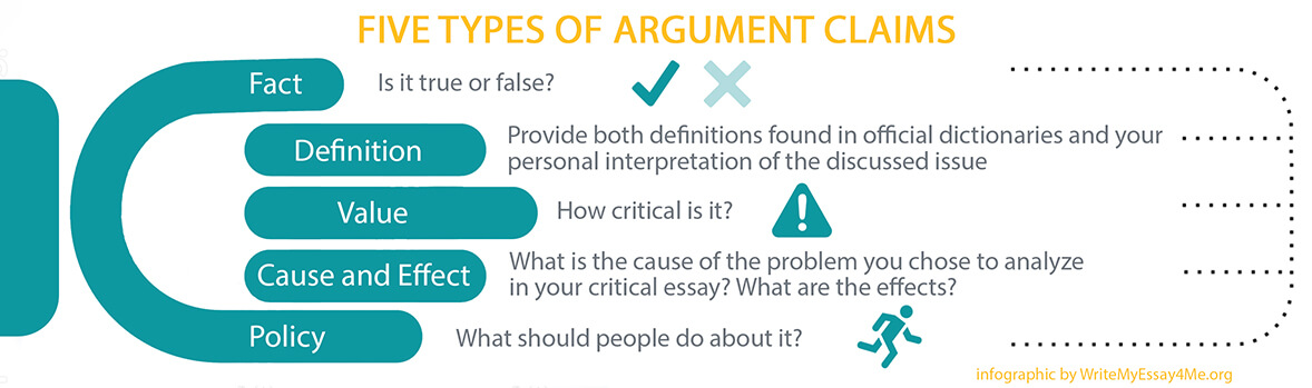 101 Argumentative Essay Topics for Your Essay